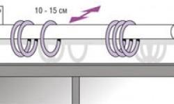 Схема установки карниза для штор