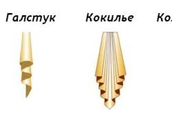 Разновидности бандо