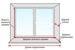Схема замера оконного проема