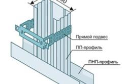 Технология монтажа гипсокартона для откосов