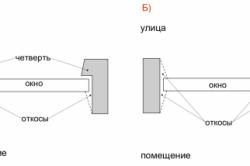 Схема установки окна в оконный проем