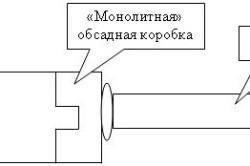 Схема монтажа массивного блока