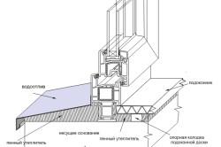 Схема устройства окна с отливом