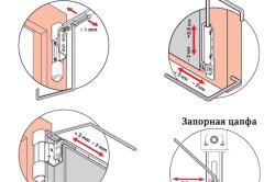 Схема регулировки фурнитуры в стеклопакетах ПВХ