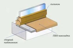 Ремонт пластикового подоконника с помощью специальных накладок