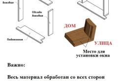 Схема компоновки обсадной коробки