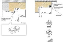 Схема крепления пароизоляции