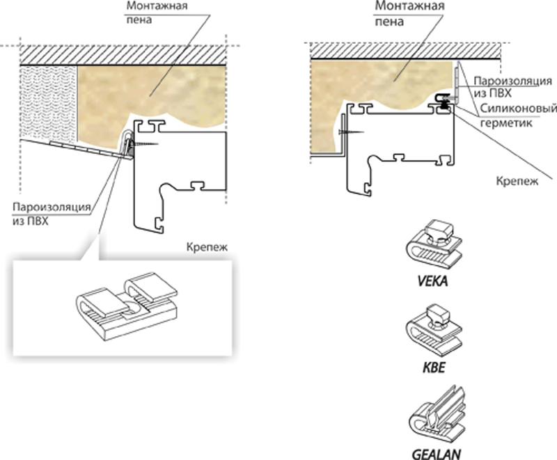 Магазин гидроизоляция окон мастика для заливки швов