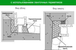 Принципиальная схема монтажа окна и заделки швов