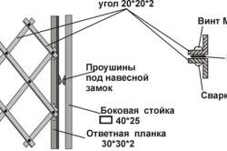 Схема установки раздвижных решеток на окна