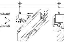 Схема настенного монтажа карниза из алюминиевого профиля