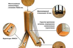 Экспликация деревянного окна
