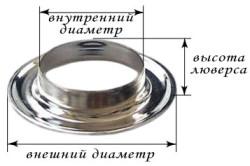 Схема размеров люверсов