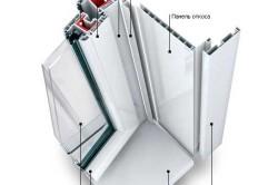 Схема двухкамерного профиля пластикового окна