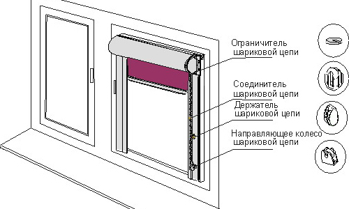 Схема крепления рулонных штор