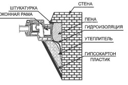 Схема наружного откоса