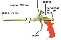 Схема устройства пистолета для монтажной пены