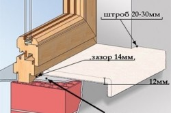 Схема подготовки стяжки для установки подоконника