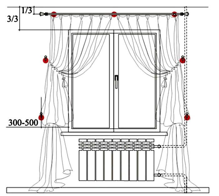 Схема расположения карнизов для штор
