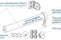 Схема сборки механизма рулонных штор