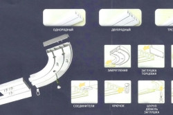 Схема сборки потолочного карниза для штор
