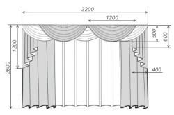 Схема штор с ламбрекенами