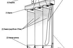 Схема складной шторы