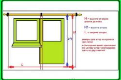 Схема соотношения длины и ширины штроры к длине и ширине окна