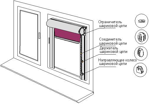 Схема установки рулонных штор на окна