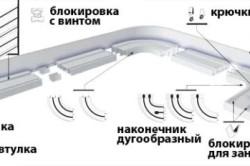 Схема устройства гардины из пластика