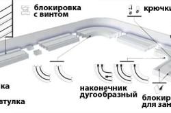 Схема устройства потолочного карниза для штор