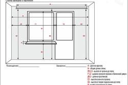 Как сшить прихватки для штор: процесс пошива