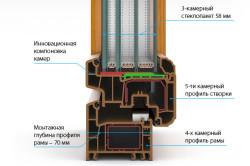 Схема трехкамерного стеклопакета