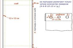 Схема установки люверсов