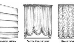 Виды подъемных шторных систем
