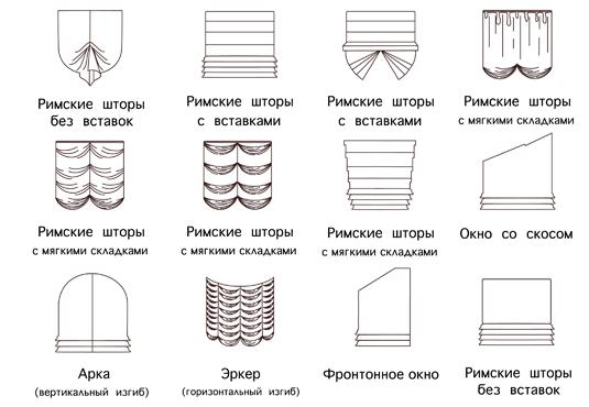 Виды римских штор
