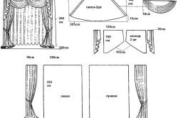 Выкройка для пошива гардин