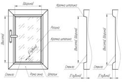 Замер кассетных рулонных штор