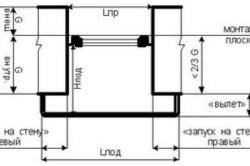 Замеры параметров подоконника