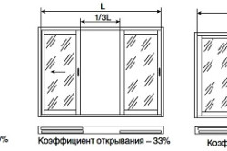 Схема монтажа алюминевых окон