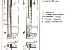 Схемы положения форточки