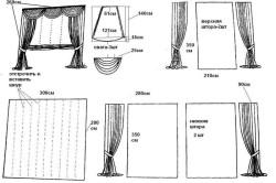 Схема штор с ламбрекеном