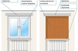 Схема полного демонтажа окна