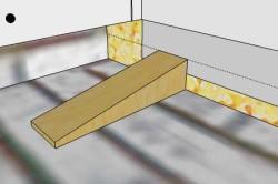 Установка деревянных клиньев