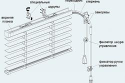 Как установить горизонтальные жалюзи: пошаговая инструкция