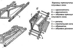 Схемы каркасов
