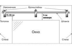 Разметка места крепежа