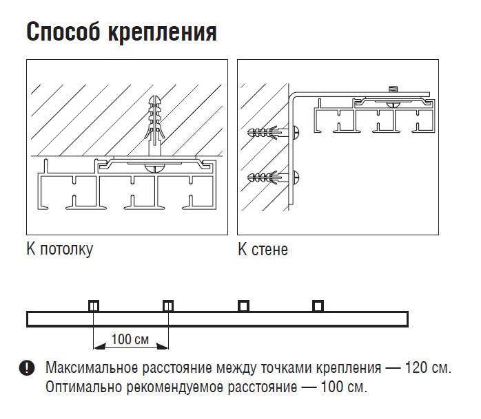 Схема способов крепления рельсовых карнизов