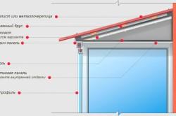 Схема остекления балконов