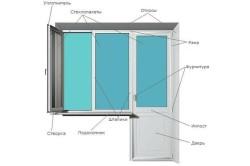 Конструкция ПВХ окон и двери для остекления балкона